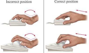 Carpal Tunnel: hand positions