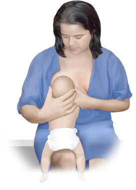 Breast Feeding-Australian